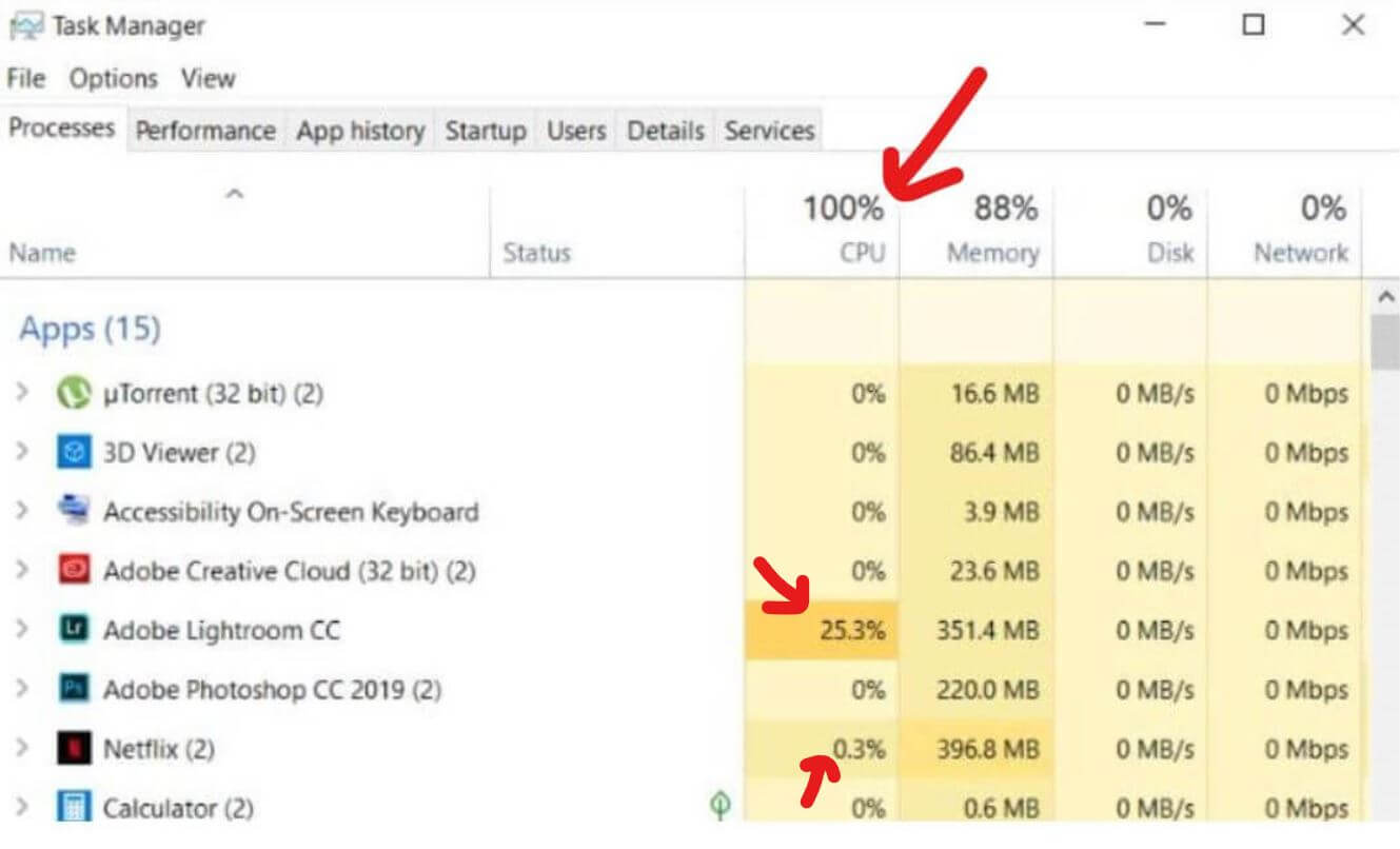 End High CPU Usage Apps from Task Manager
